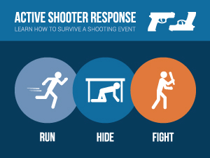 AHEC's 31st Annual Birthday Miniconference - Run, Fight, Hide - Active Shooter Protocols